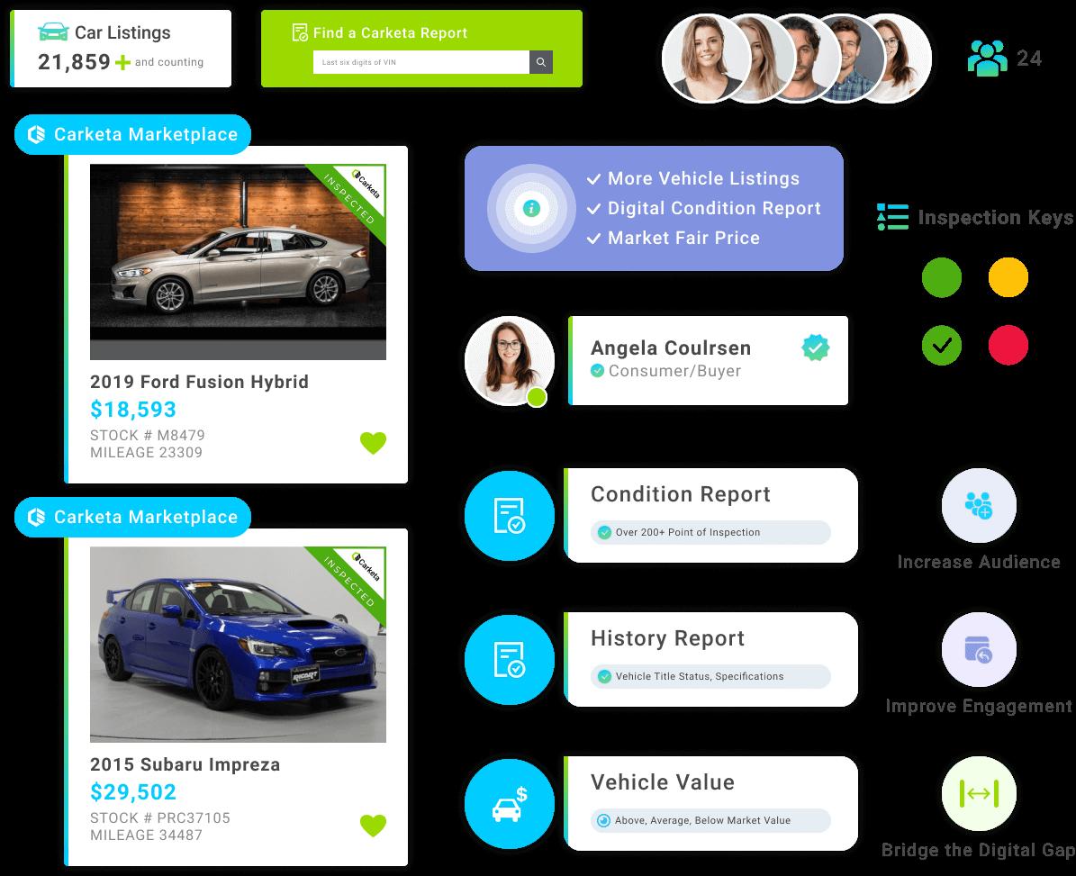 car-dealerships marketplace overview carketa